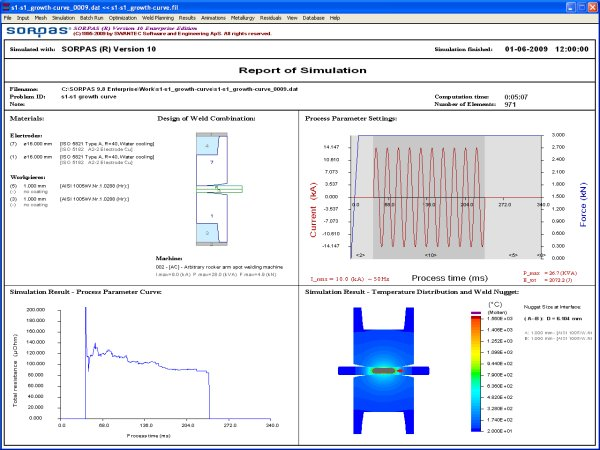 SORPAS simulation report